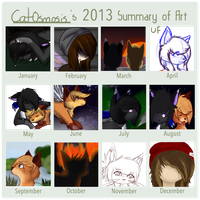 2013 Art Summary by Catosmosis