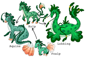 Fakemon - Foalp, Kolp, Aquine and Lokking by Sliv-Pie
