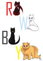 RWBY cats by SaltyKumquats