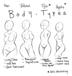 Body Types! by GenrePrincess
