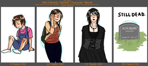 Age meme: Alma by fishuu