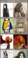 Animae: Characters development by SerenaVerdeArt