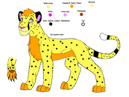 Savana sheet by rarsa
