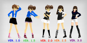 all selfmodel versions by dug-chi