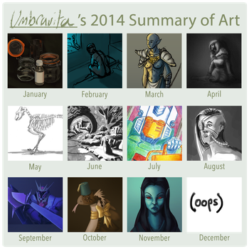Summary of Art: 2014 by Umbravita