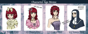 Amelia through the ages by SympatichnaCzarina