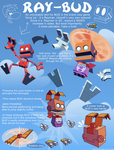 Ray-BUD - Unlockable Rayman costume! by MarkProductions