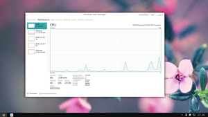 task manager windows 8 by KNILK