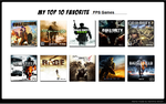 My Top 10 Favorite FPS Games by Bluesplendont