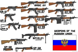 Collection of Russian Union Weapons by tylero79