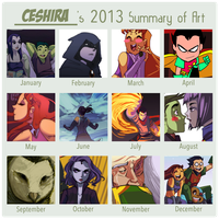 Summary of Art 2013 by Ceshira