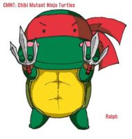 TMNT: CMNT: Raph by MZ15
