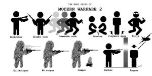 The Many Faces of MW2 by mildirk