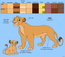 Nia Ref Sheet by HydraCarina