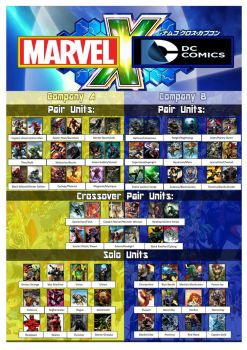 Marvel X DC Game Character List by derekmetaltron