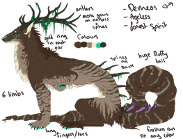 Creature Auction CLOSED by ZombieMutt13
