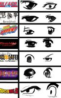 Different anime eyes by Kur0namiSan