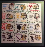 Complete Horoscope Cats by Scienceandart