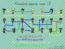Homestuck Shipping Meme Thing o3o by ThePrussianFlag