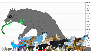 Height Chart WIP by Spottedfire23