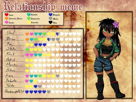 Rayzel - Relationship meme by Angel-Shinigami