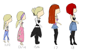 Me through the ages by NiveousLamia