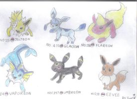 Eeveelutions Picture by jackstar93