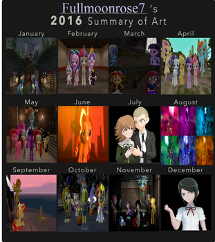2016 Summary of Art by Fullmoonrose7