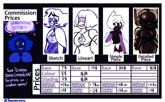 !OPEN! -General Commission Info Sheet- by Bananeurysms