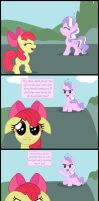Applebloom-Diamond Tiara - Agression and Passion by Gutovi-kun
