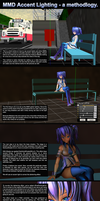 MMD Tutorial Accent Lighting Methodology by Trackdancer
