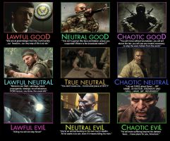 CoD BO Alignment Chart by wms366