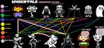 Undertale Shipping Meme by Loki-Liesmith