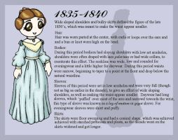 1835-1840 Fashion Card by lady-of-crow