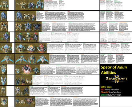 SC2 Legacy of the Void Campaign Tech Guide Brutal by DefilerRulez91