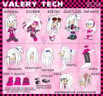 Val The Echidna outfit/info 2014 by YvoLara