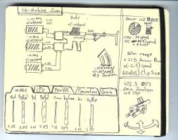 Crafting System for Game by gabrielyanagihara