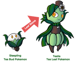 Fakemon: Steepling and Tealia by TerraTerraCotta