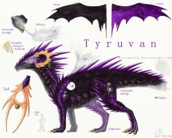 Tyruvan Reference Sheet by Kyyraneth