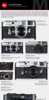 Leica Porn by musedmoments