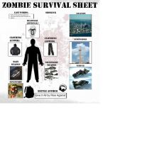 Zombie Sheet Mem by garatis