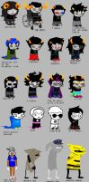 Homestuck according to my sis by anime1rulz