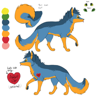 Rin Reference Sheet by Toby-Wolfkat