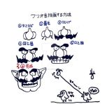 How to draw Wario! by Remi-SanArt