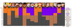 Hey Arnold War Progress Chart by bad-asp