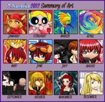 DI - 2012 Art Summary by DaphInteresting