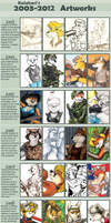 Drawings from 2003 to 2012 by KalahariFox