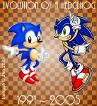 EVOLUTION OF SONIC :14 YEARS: by JenHedgehog