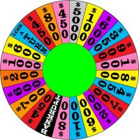 Ninties Audition Wheel by germanname
