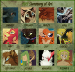 2012 Summary of Art by Yolly-anda